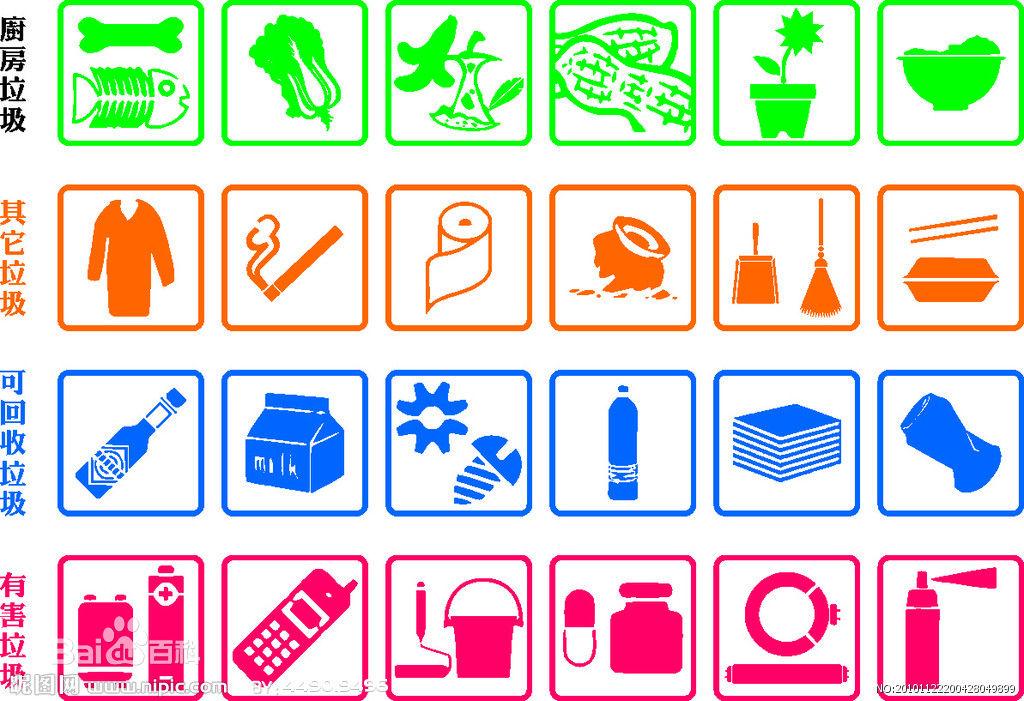 布料  废纸:主要包括报纸、期刊、图书、各种包装纸等。但是,要注意纸巾和厕所纸由于水溶性太强不可回收。 塑料:各种塑料袋、塑料泡沫、塑料包装、一次性塑料餐盒餐具、硬塑料、塑料牙刷、塑料杯子、矿泉水瓶等。 玻璃:主要包括各种玻璃瓶、碎玻璃片、镜子、暖瓶等。 金属物:主要包括易拉罐、罐头盒等。 布料:主要包括废弃衣服、桌布、洗脸巾、书包、鞋等。 这些垃圾通过综合处理回收利用,可以减少污染,节省资源。如每回收1吨废纸可造好纸850公斤,节省木材300公斤,比等量生产减少污染74%;每回收1吨塑料饮料瓶可获得0.